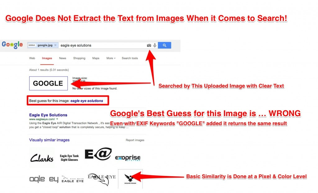 Google Does Not Extract Text from Images