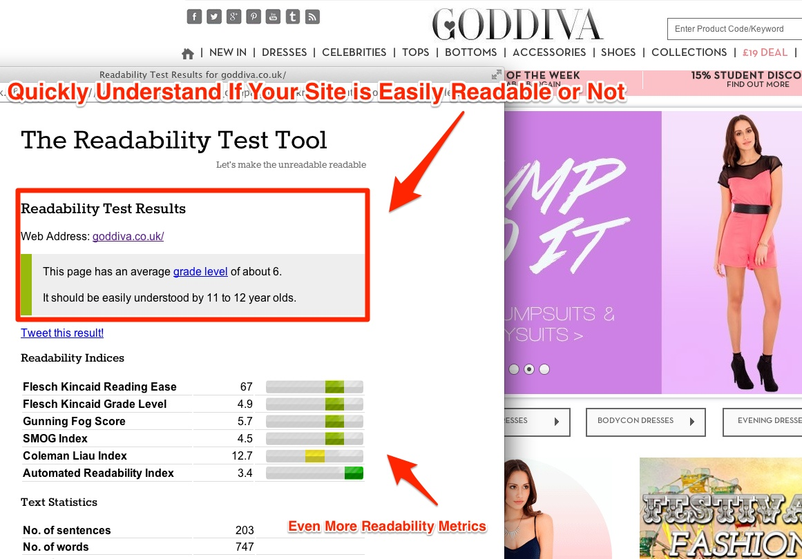 Quickly Understand If Your Site is Easily Readable or Not