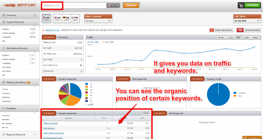 Get Data Regarding Traffic And The Organic Position Of Your Site's Keywords