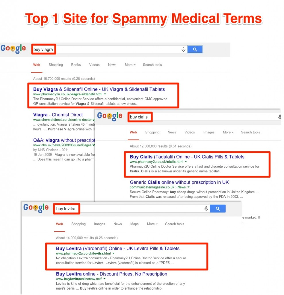 Top 1 Site for Spammy Medical Terms