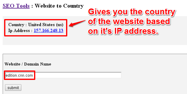 Website Country