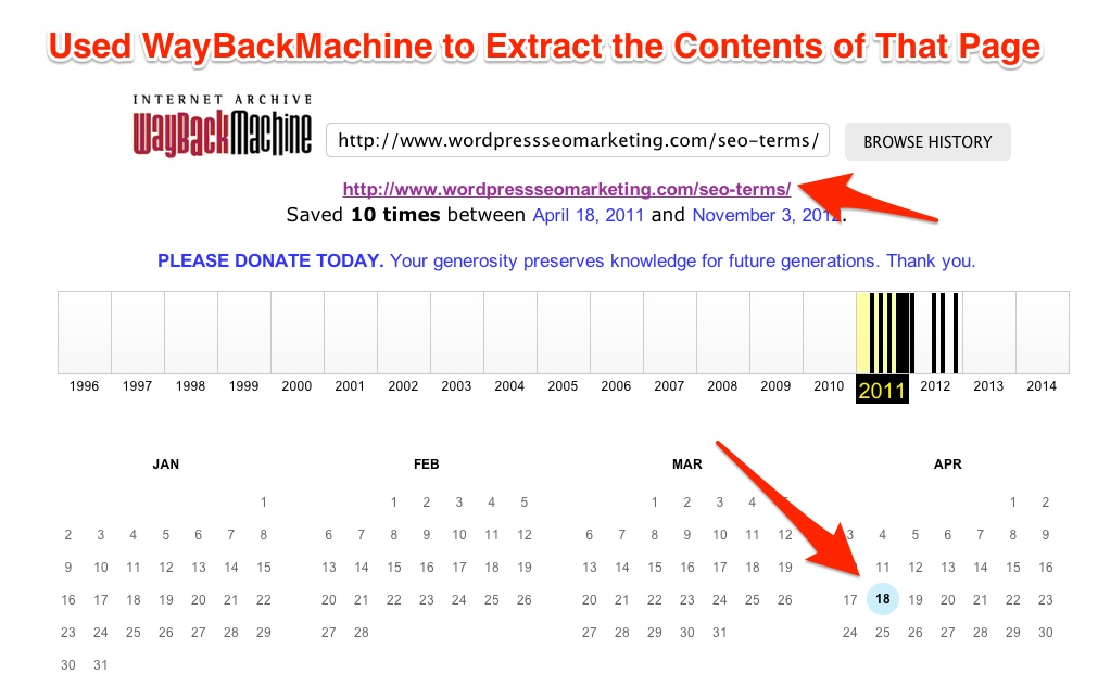 WayBackMachine Information Extraction