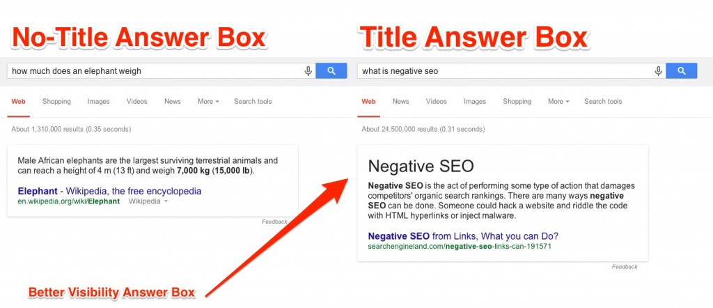 Title vs no TItle Google Answer Box