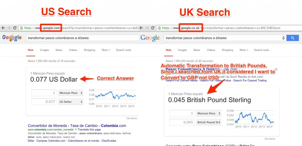 US UK Search Google Answer Box Transfomartion