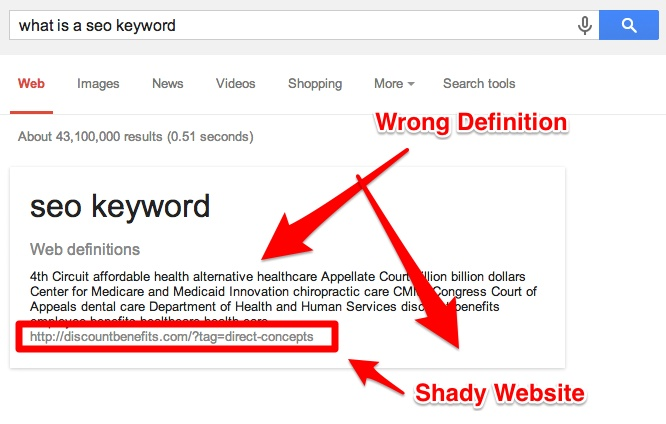 What Is A SEO Keyword Failure Google Answers