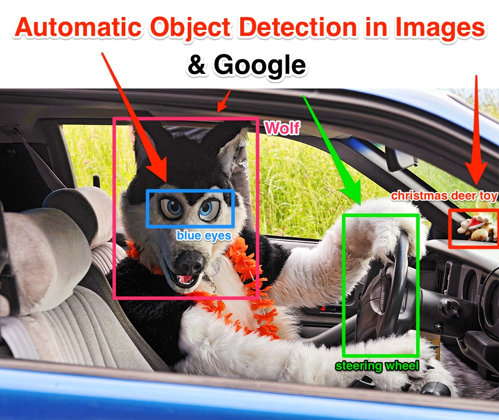 Automatic Object Detection Images Google
