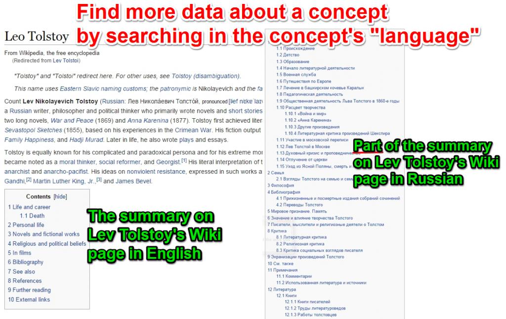 Vikipedijos kalba orientuoti rezultatai