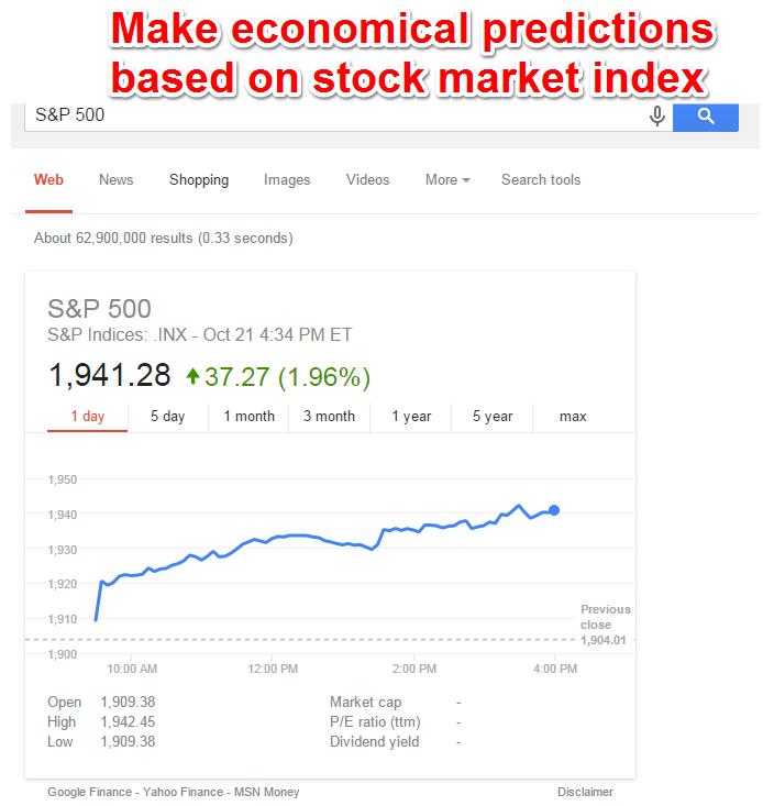 """""""Google"""" finansų ekonominės prognozės"""