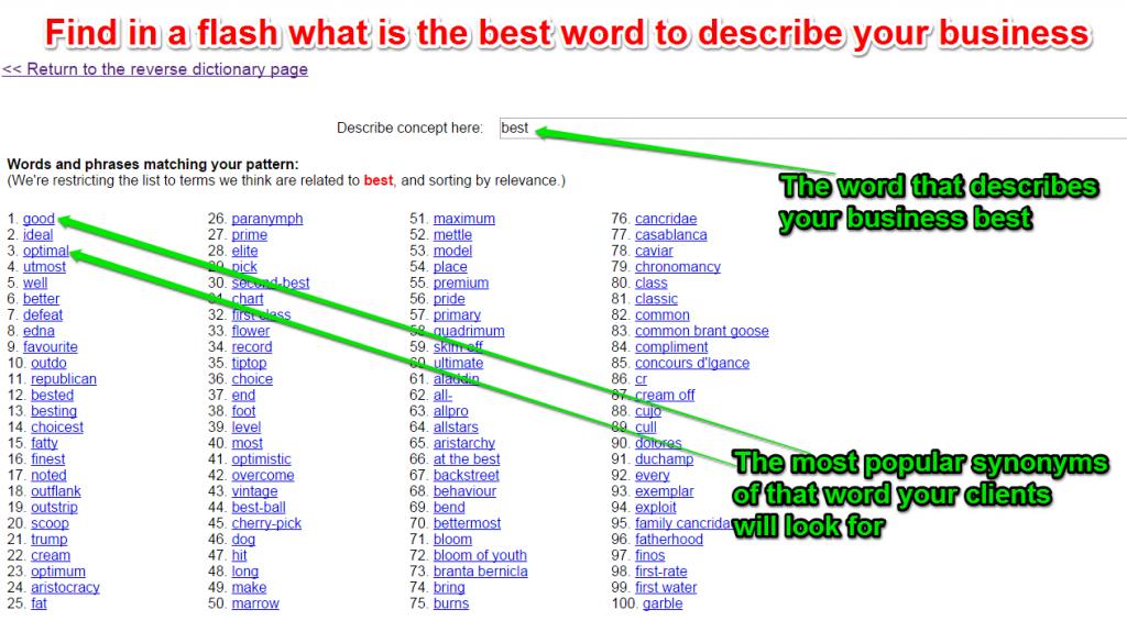 Kaip rasti bet kurio žodžio sinonimus