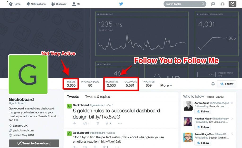 """Geckoboard """"Twitter"""""""