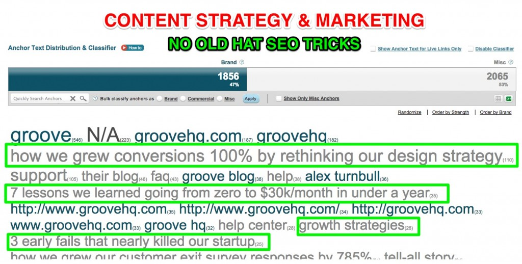 groovehq-content-strategy-marketing-no-seo-tricks