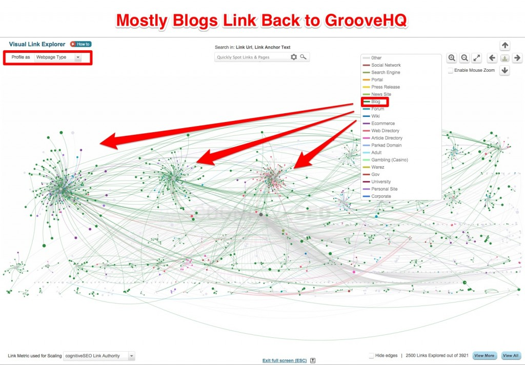 Groovehq Visual Link Explorer Blogs Links
