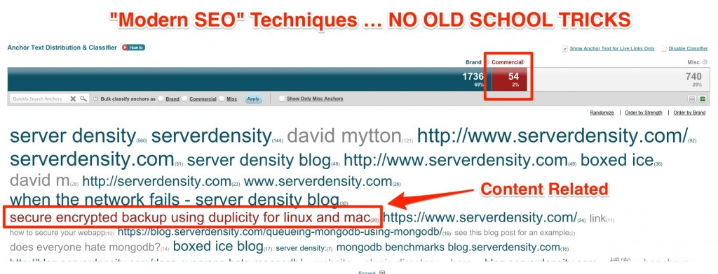 Serverdensity Modern SEO Techniques