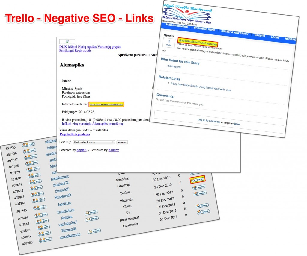 Trello Negative SEO Links