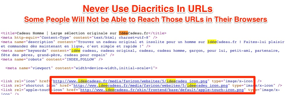 Diacritics in URLs