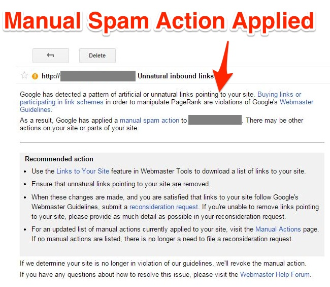 Manual Spam Action Applied in 2014