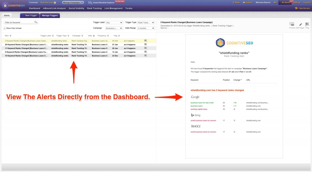 Alerts from Dashboard