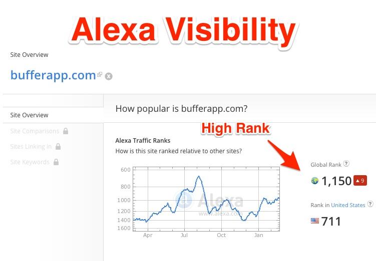 """Alexa Visibility Bufferapp"""