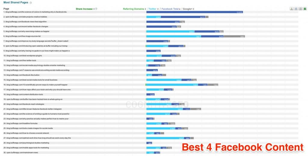 """4 geriausi """"Facebook"""" turiniai"""