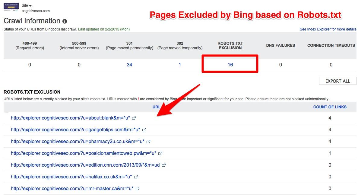 """Bing Tools"" robots.txt bandytojas"