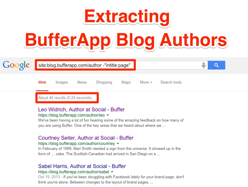 Bufferapp Blog Authors