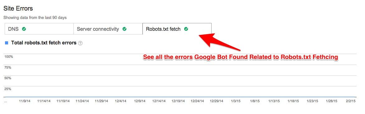 GWT robots.txt