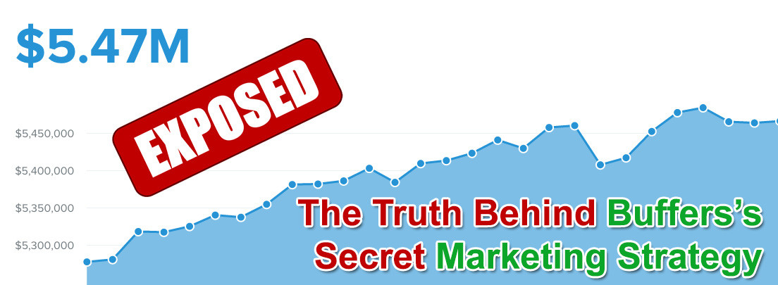 The Truth Behind A Startups Marketing Strategy