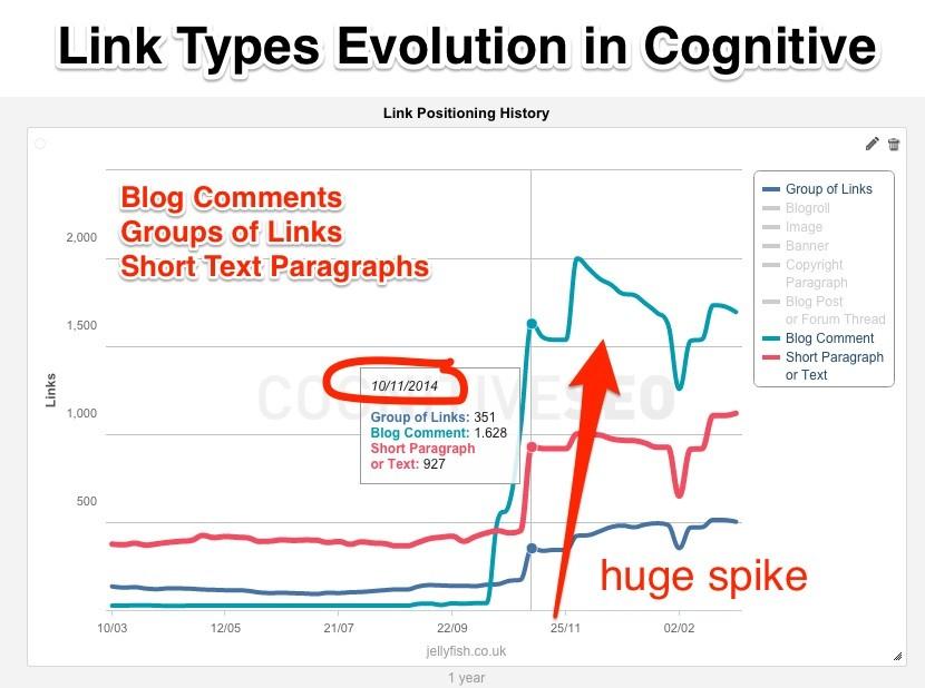 """Llink"" tipai ""Evolution Medūzos"""