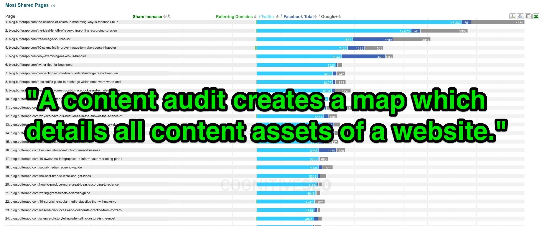 Content Audit Map and Assets