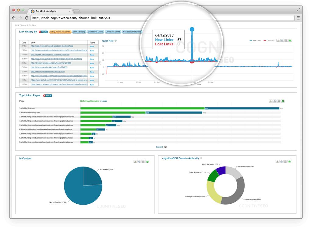 Backlink Analysis Cutting Edge Link Audit