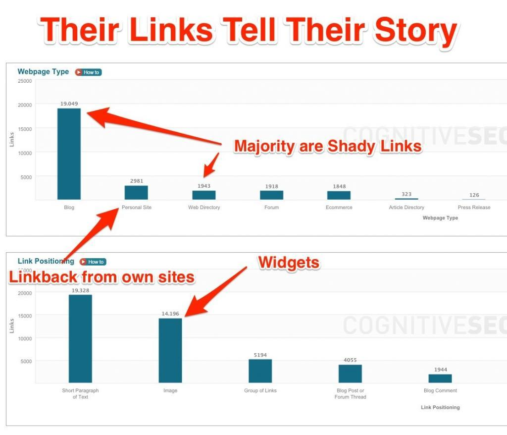 thumbtack_link_story