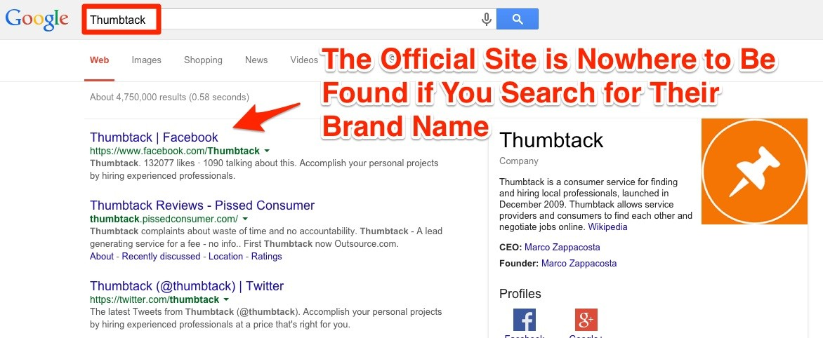 Thumbtack Not Returned in Google SERPs