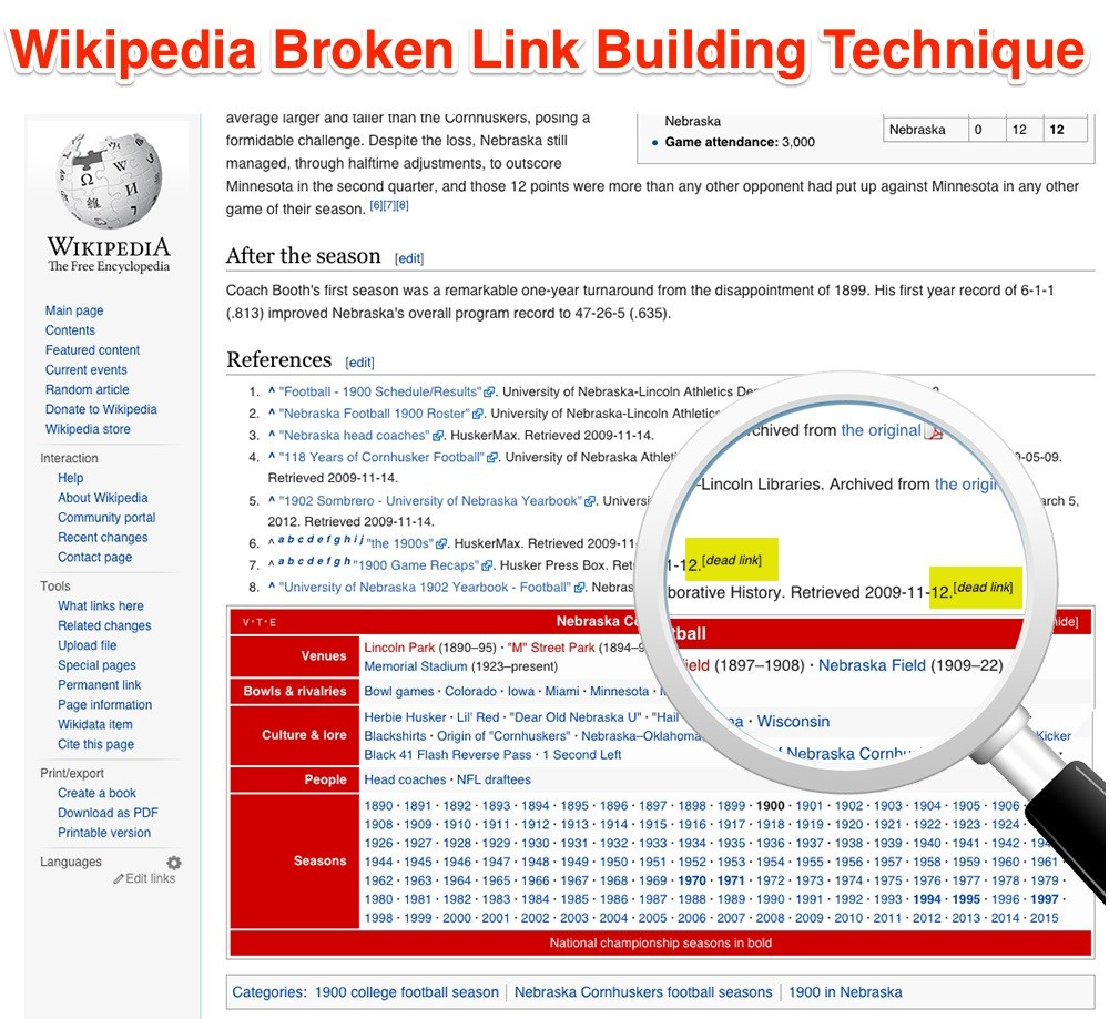 Wikipedia Broken Link Building Technique