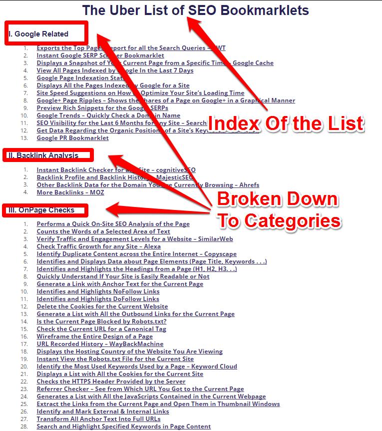 Sąrašai - 69 nuostabios SEO rinkodaros interneto rinkodarai_Index
