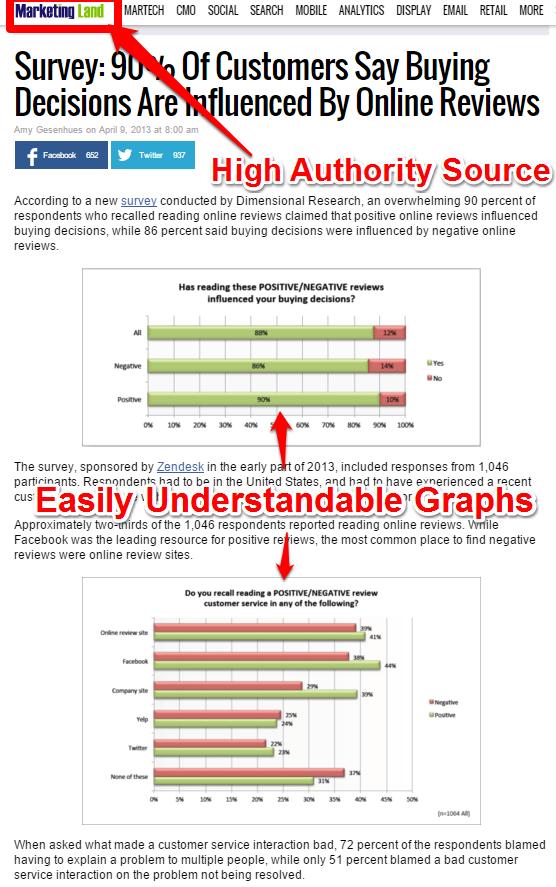 Statistika ir duomenys. Apklausos pirkimo sprendimas, pagrįstas internetinėmis apžvalgomis