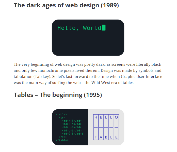 The History of Something - History of Webdesign, For Designers