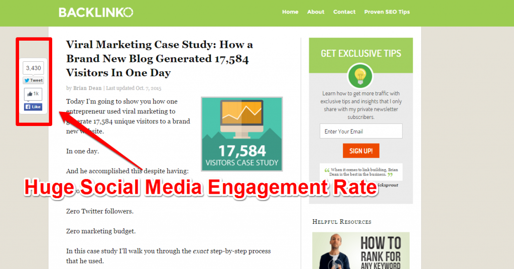 Backlinko Viral Marketing Case Study - Social Media Engagement Rate