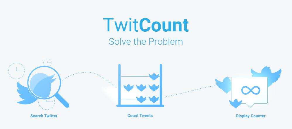 TwitCount