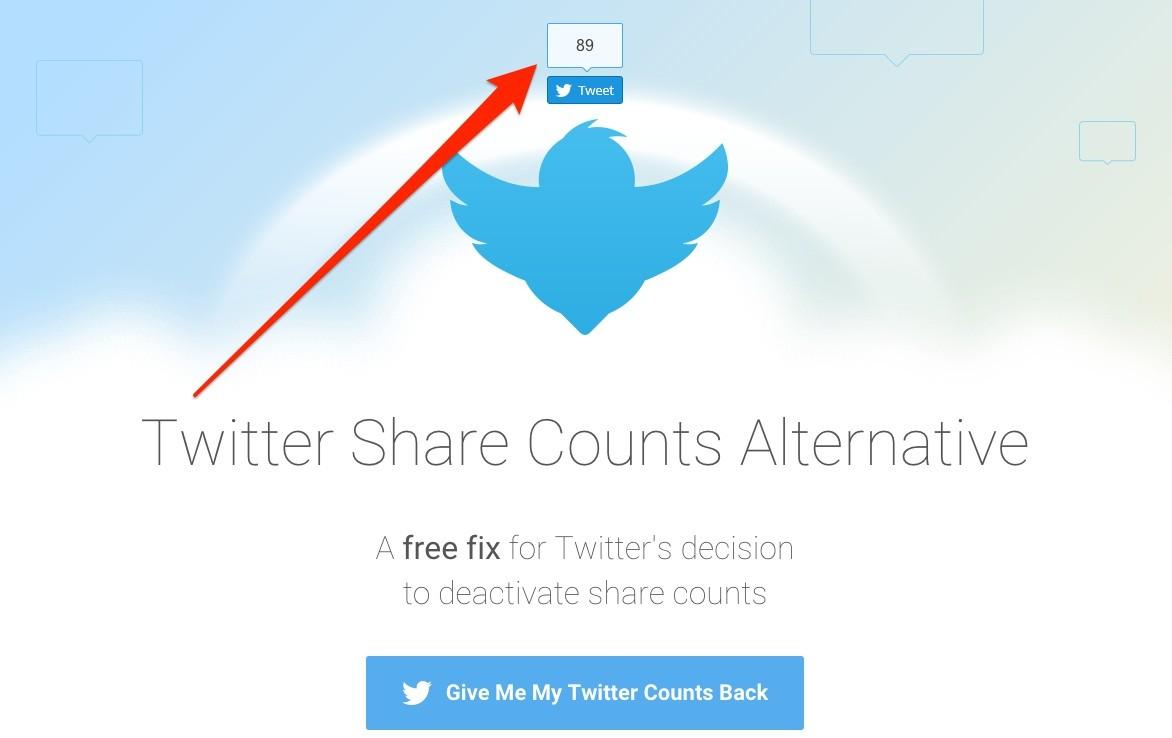 Twitcount - Twiter Share Counts Alternative