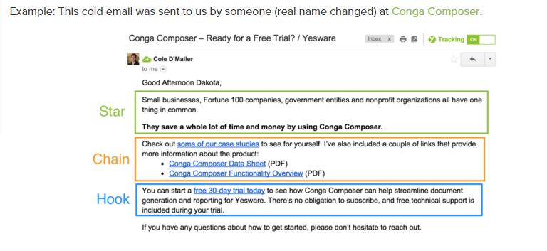 9 Cold Email Formulas - No. 4