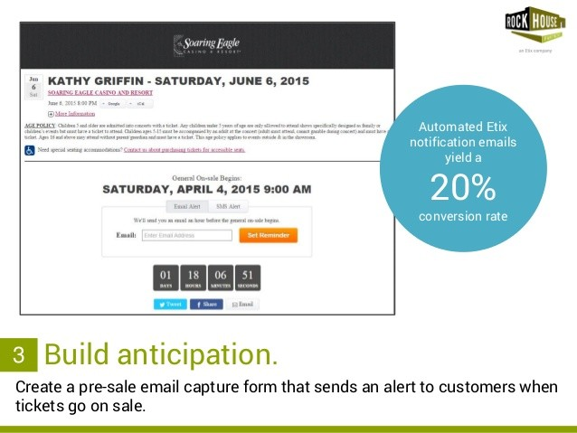 Email Marketing Anticipation Series