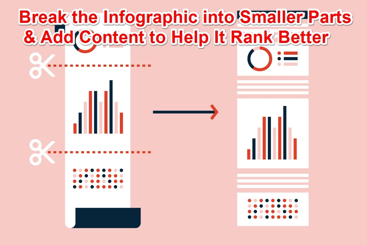 Turn Your Infographics into In-depth Articles & Rank on more Keywords