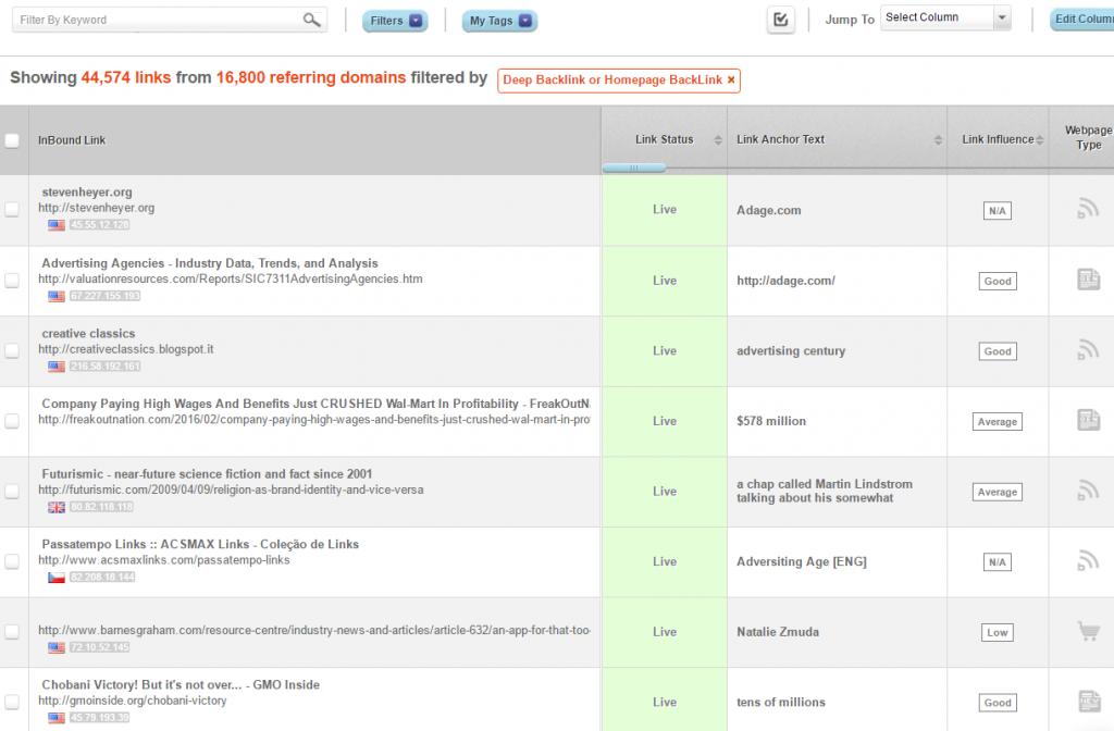 Backlinks list CognitiveSEO