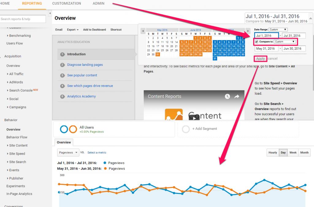 Google analytics compare data example