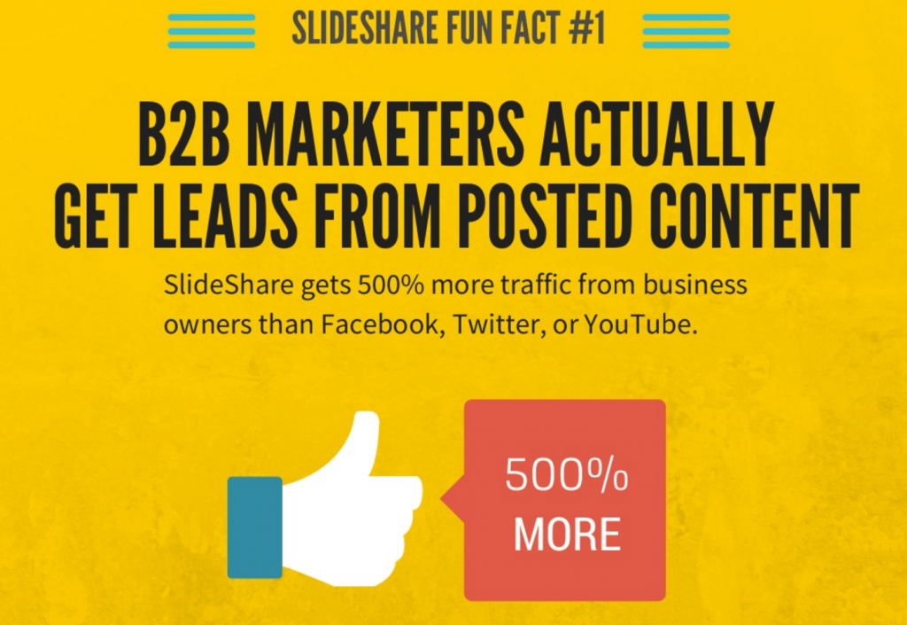 Promote Your Business with SlideShare