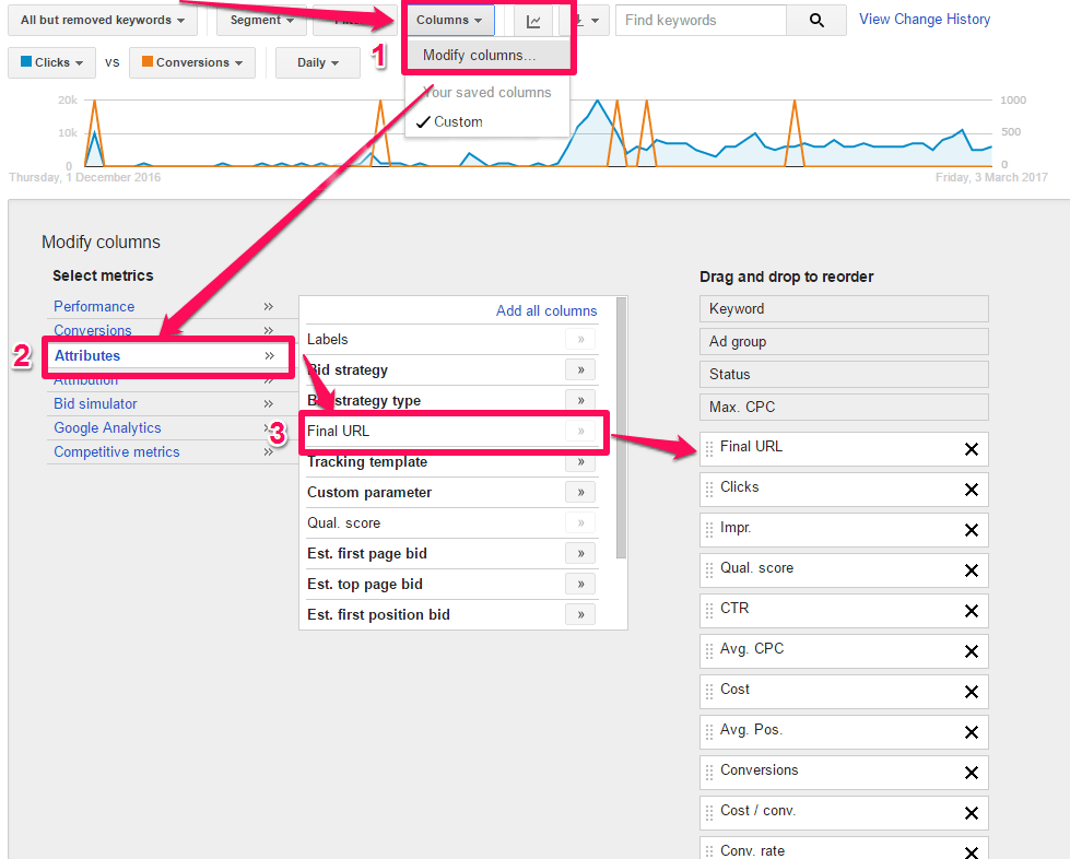 How to customize Adwords tab