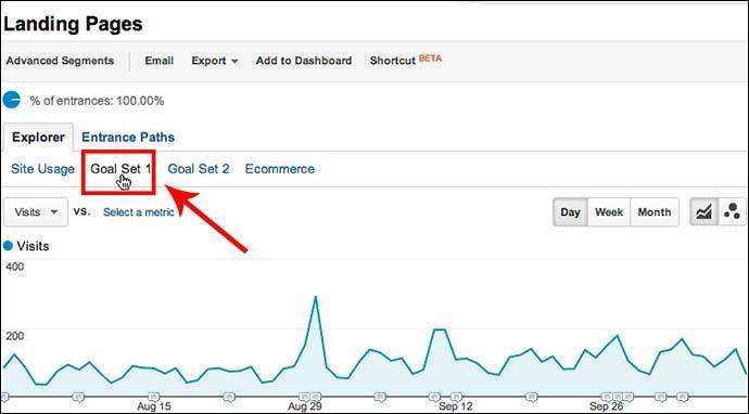 goal set in google analytics
