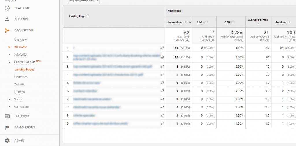 Search console metrics