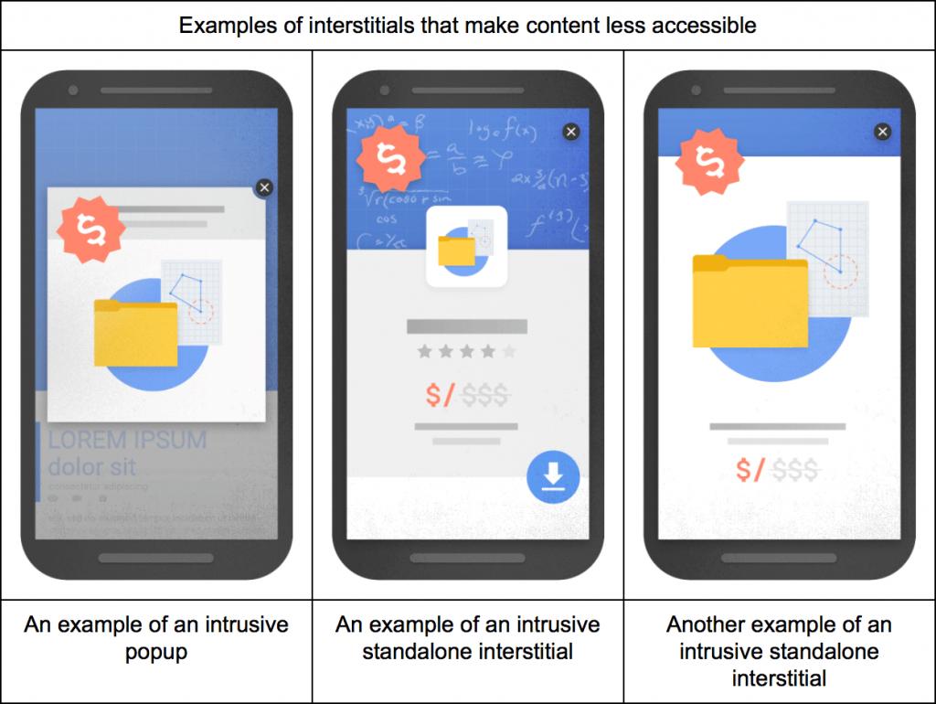 """""""google-intersticial"""" pavyzdžiai"""
