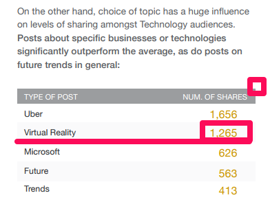 VR Number Of Shares On The Web